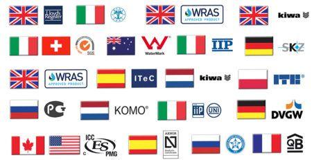 Certificazioni di Sistema e Prodotto Aquatechnik